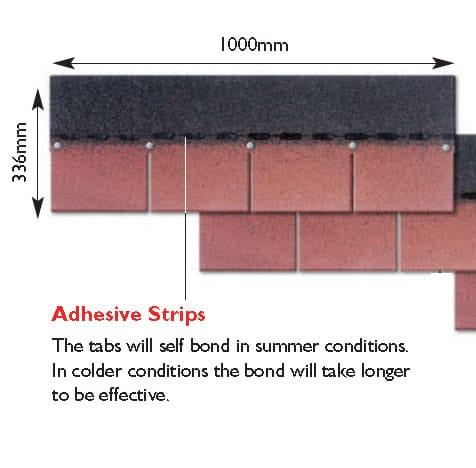 Fitting Tuin Roof Shingles Fitting Felt Shingles For Log