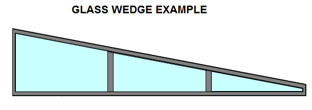 Glass Wedge Example